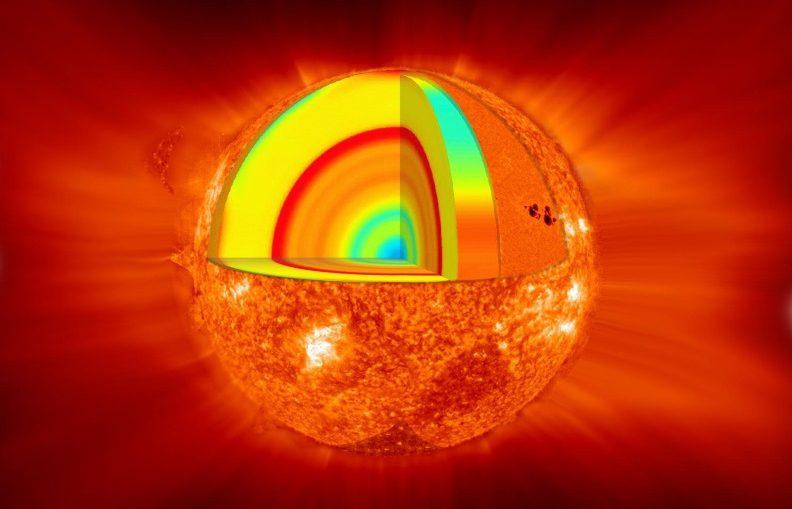 Sun core