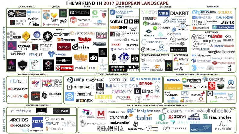 VR 2017