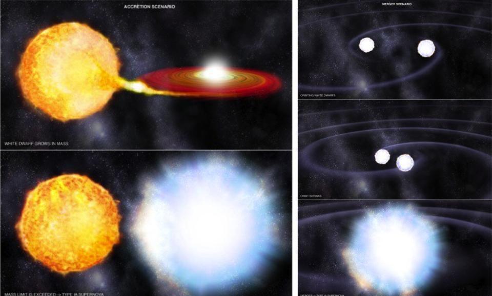 NASA / CXC / M. Weiss