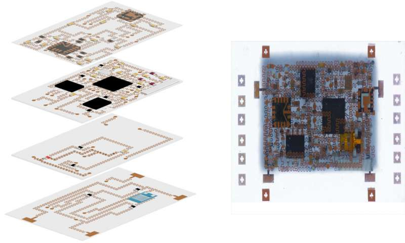 Four layers of stretchable circuits are combined to create the full device.