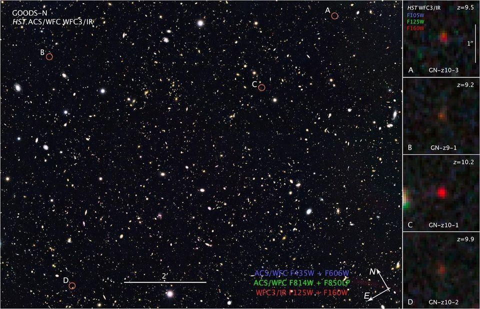 The GOODS-North survey, shown here, contains some of the most distant galaxies ever observed, some of which have had their distances independently confirmed.