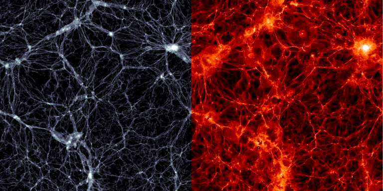 Illustris simulation, showing the distribution of dark matter in 350 million by 300,000 light years. Galaxies are shown as high-density white dots (left) and as normal, baryonic matter (right).