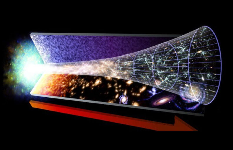 This illustration shows the evolution of the Universe, from the Big Bang on the left, to modern times on the right.