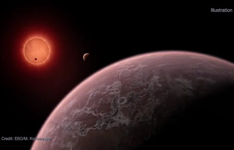 First Glimpse of Trappist-1 planets