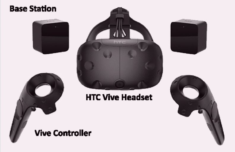 HTC Vive head mounted display-with two wireless hand held controllers and two base